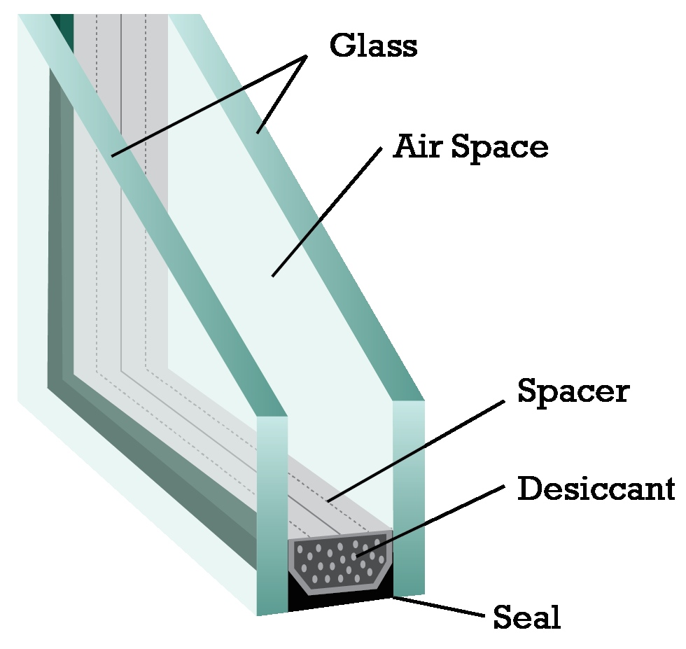 double-pane-glass-window